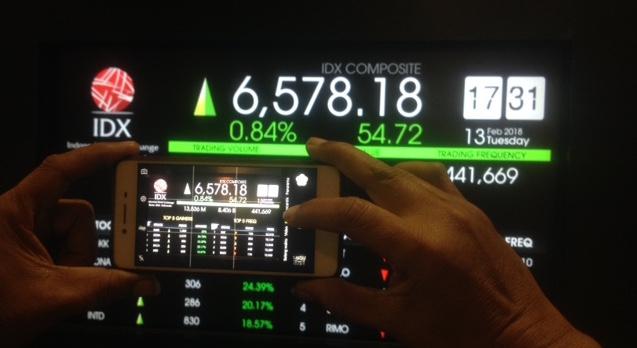 Analis Market (26/01/2021) : IHSG Berpeluang Mencatatkan Technical Rebound