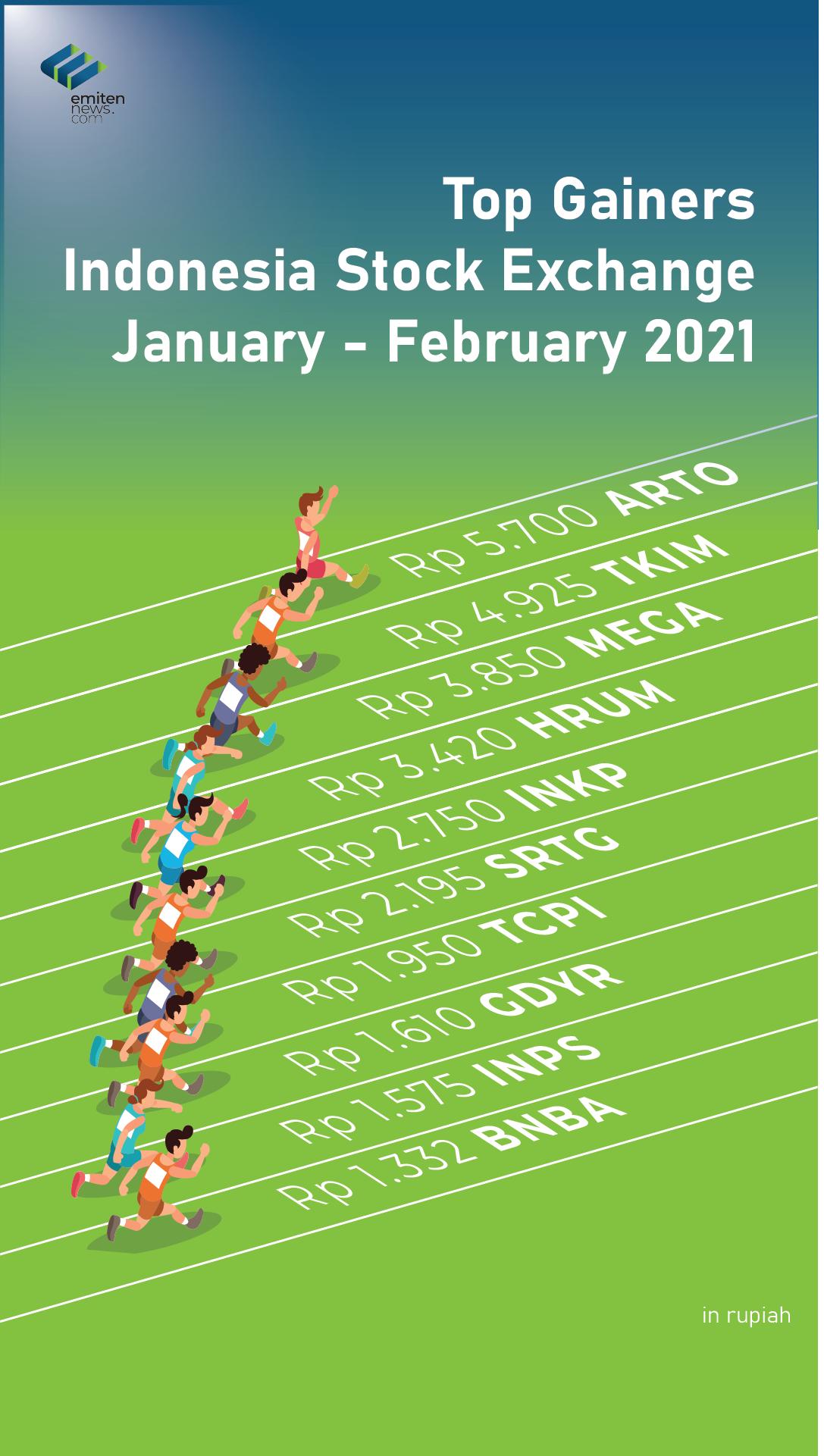 Top Gainers IDX January - February 2021