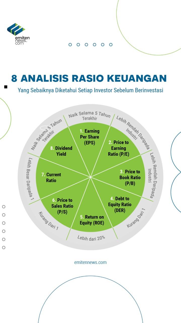 8 Analisis Rasio Keuangan
