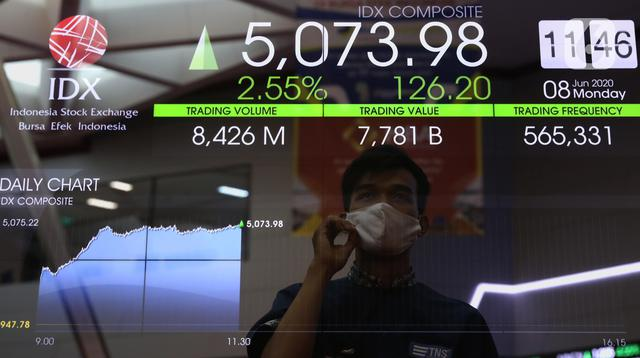 Bursa Global-Regional Demam, IHSG Amankan Level 6.000