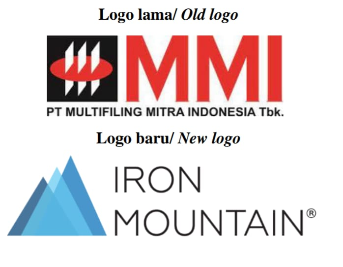 MFMI Berganti Pengendali, Multifiling Mitra Indonesia (MFMI) Perkenalkan Logo Anyar